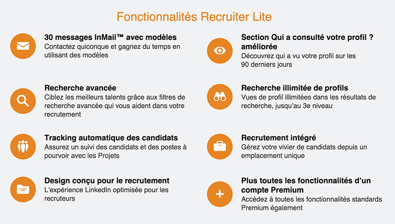linkedin recruiter lite solution embauche recrutement
