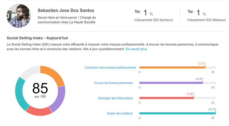 social selling index sebastien jose dos santos